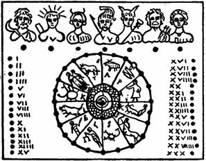 planetary god stick calendar