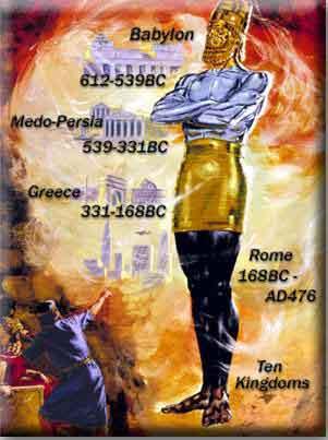 daniel 2 - Imagem estátua de Nabucodonosor